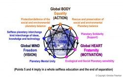 Global Enneagram - Global